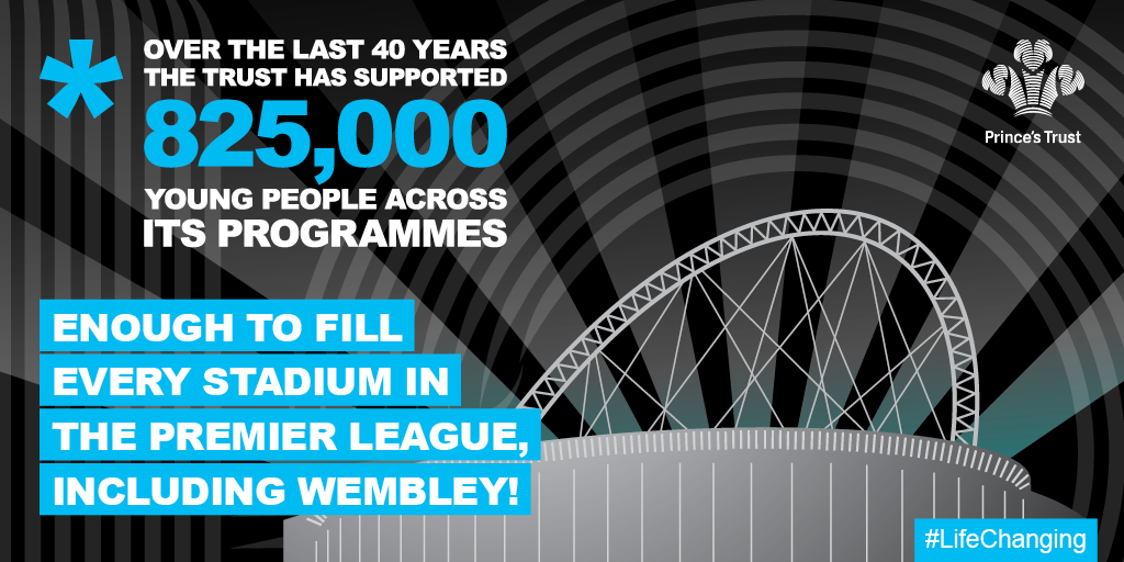 The Trust has supported 825,000 young people across its programmes - enough to fill every Premier League stadium, including Wembley!
