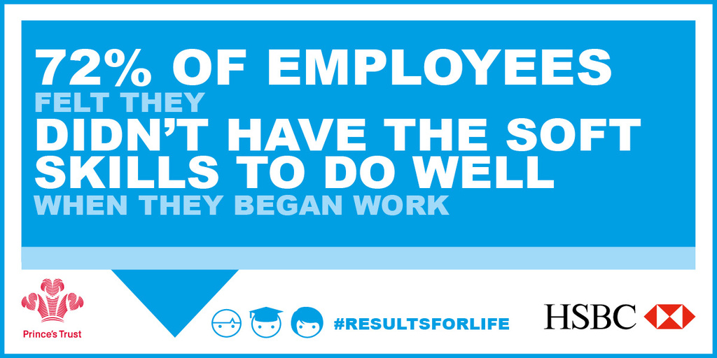 Employees infographic